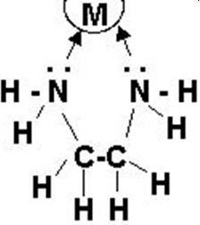 Ethylenediamin và kim loại